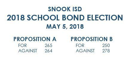 Bond election results