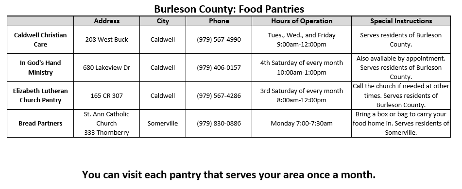 Burleson County Food Pantry
